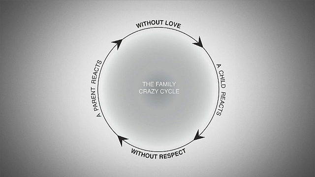 Family Crazy Cycle: How to Get Off